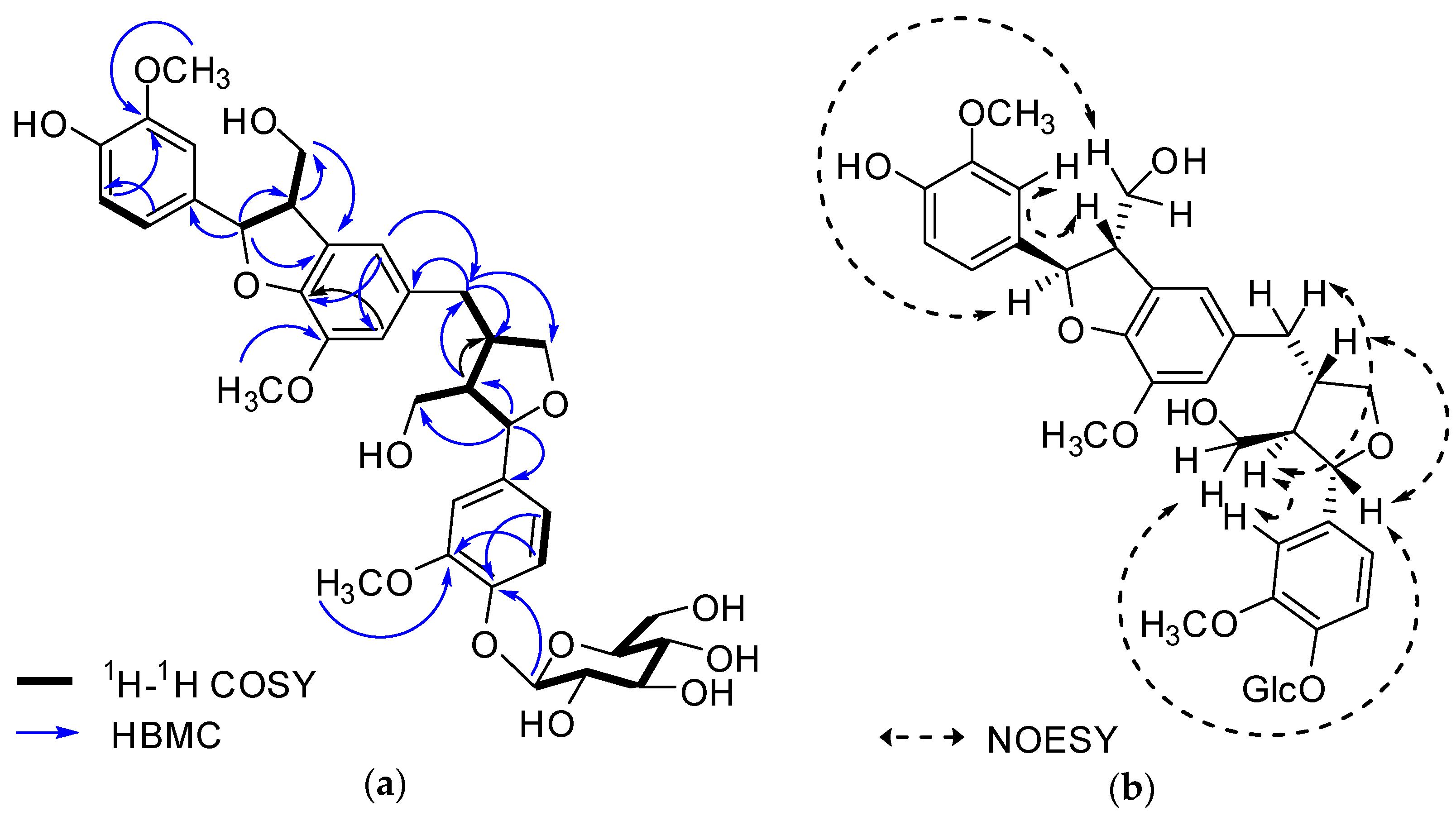 Molecules 22 01023 g002