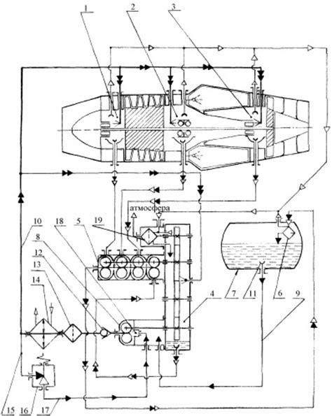 Aircraft gas turbine engine oil system