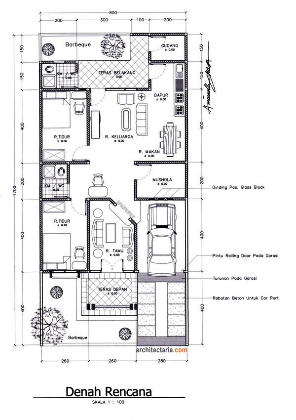 Beberapa Langkah Dalam Membangun Rumah Impian Anda - #2