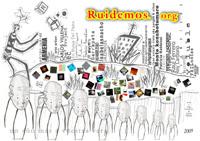 Póster Ruidemos 2009 [Rey Carbono & Sarah Vacher]