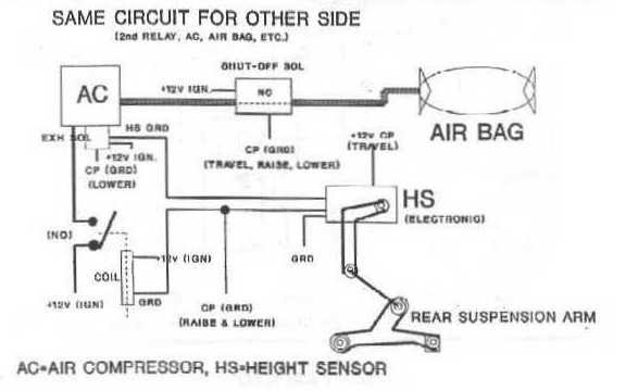 Air System Schematic - Wiring Diagram Networks