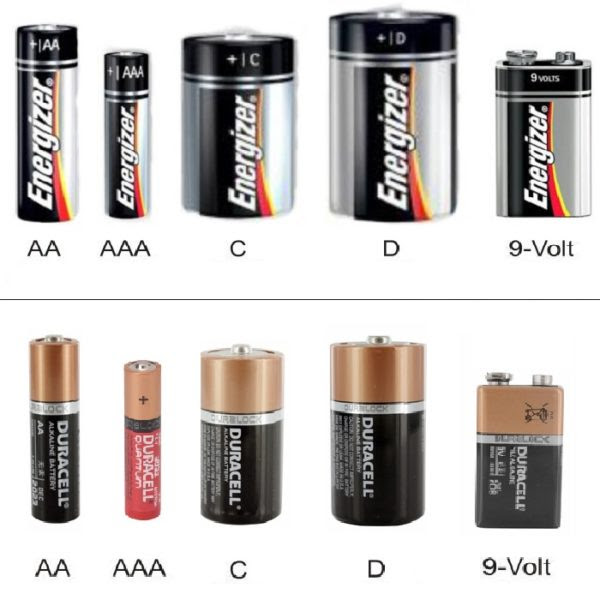 Image result for battery sizes
