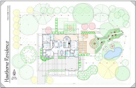 easy  plan  create  dream home