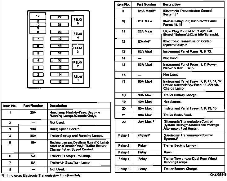 FUSE IDENTIFICATION 1994 F250 7.3 idi? - Diesel Forum ...