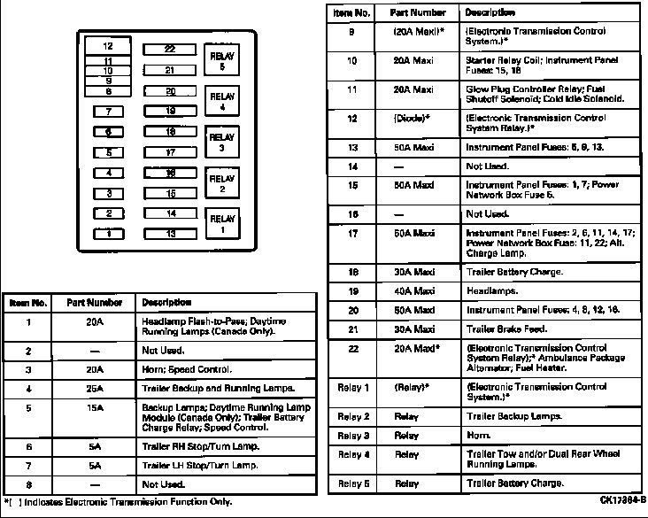 29 2011 Ford F250 Fuse Box Diagram