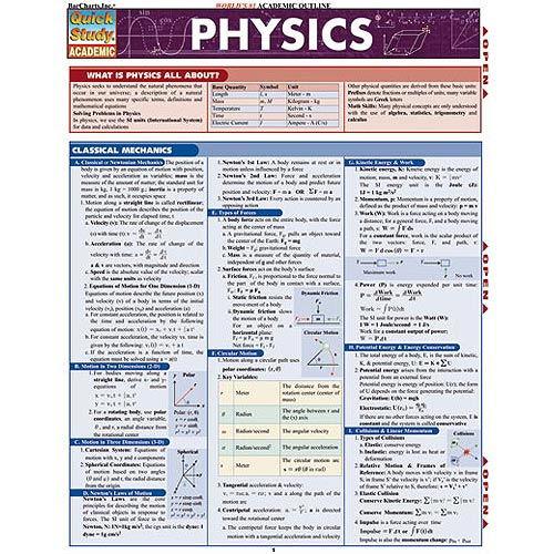 11 Physics Formula Pdf Free Download Pdf Formula Physics Download Free
