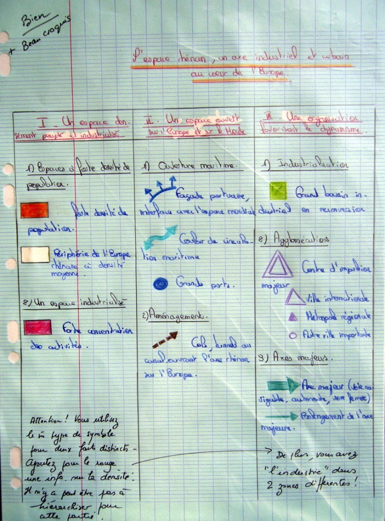 Exemple Intro Etude De Doc Histoire - Le Meilleur Exemple