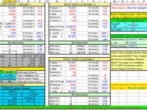 Chương trình tính toán tần số SG3525 Ferit Transformer
