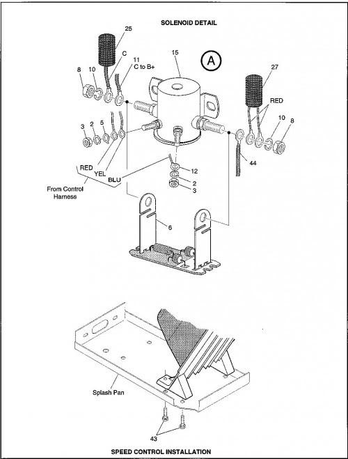 36 Volt Solenoid Wiring Diagram