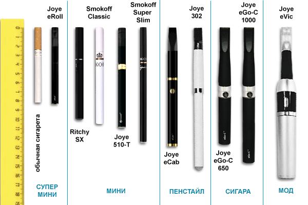 электронные сигареты smokoff купить