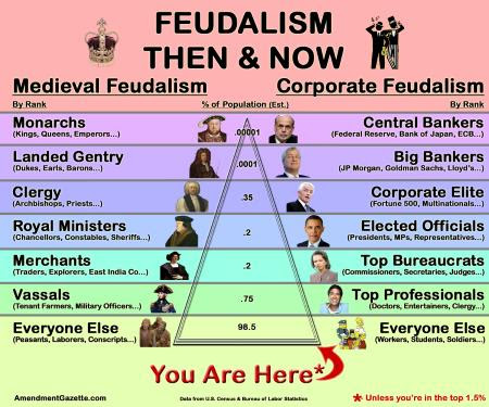 20140707-feudalismthennow