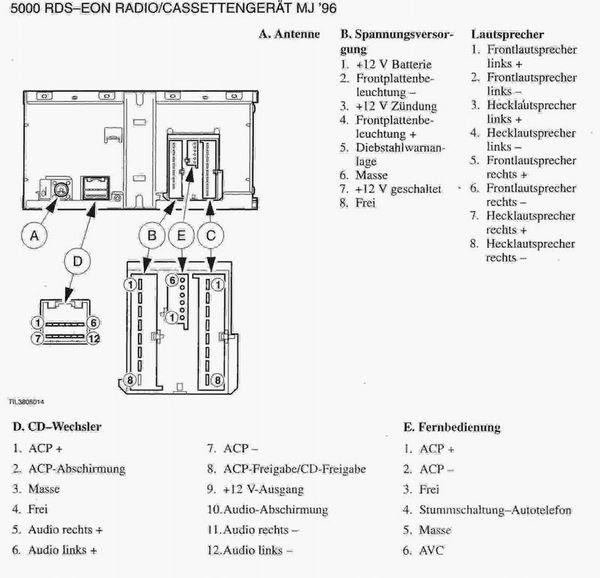 Diagram Gm Rds Radio Wiring Diagram Full Version Hd Quality Wiring Diagram Eudiagramk Anticheopinioni It