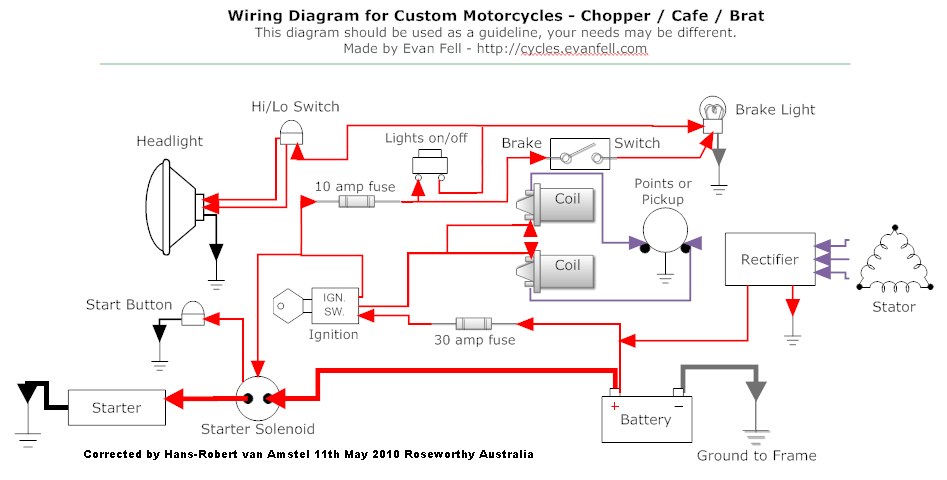 Download Now Wiring Schematic For A 1983 650 Nighthawk