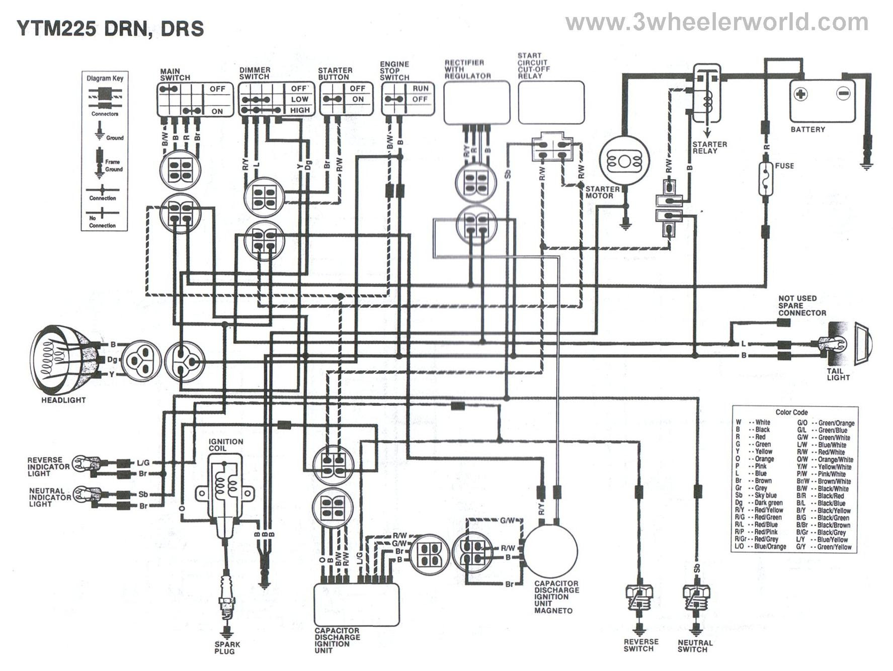 1989 yamaha moto 4 250 wiring diagram | cater-list wiring diagram models -  cater-list.hoteldelmarlidodicamaiore.it  wiring diagram library