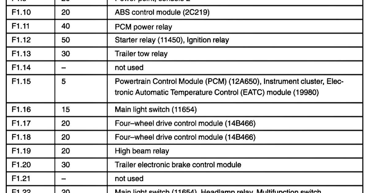 2004 Ford Explorer Sport Trac Engine Diagram