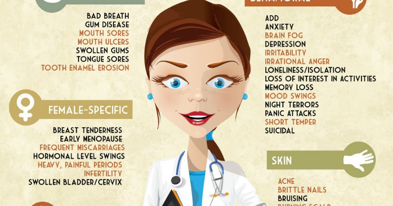 84 Signs You May Have Celiac Disease (Infographic ...