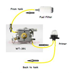 weed wacker fuel filter 28 craftsman brushwacker 32cc fuel line diagram wiring diagram list weed eater fuel filter home depot 28 craftsman brushwacker 32cc fuel line