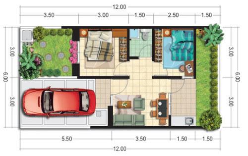 Alasan Memilih Desain Rumah Minimalis Type 36 72