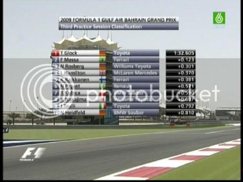 FP3 GP Bahrein 2009
