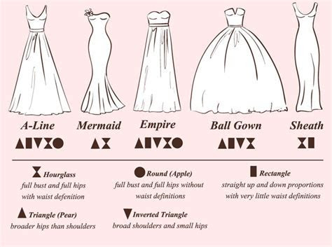 Choosing A Wedding Dress For Your Body Shape   The Wedding