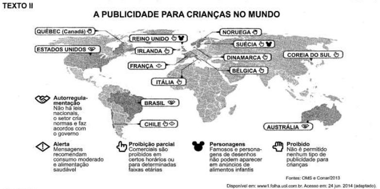 Texto II Coletânea Redação Enem.