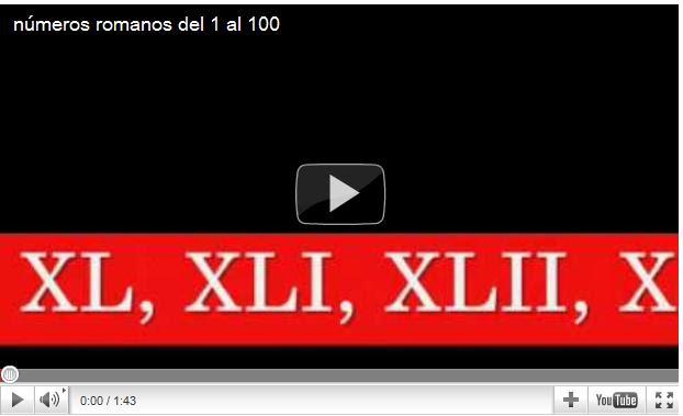 Números Romanos Del 1 Al 100 Recurso Educativo 35966 Tiching