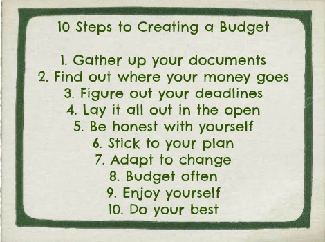 Image result for budget tips