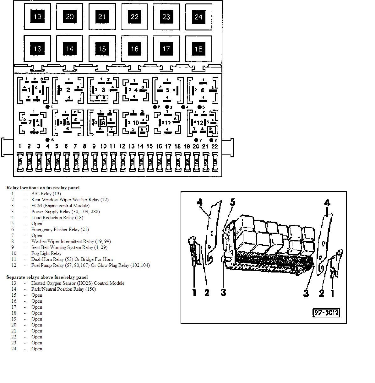 Fuse Box Diagram 1995 Vw Golf
