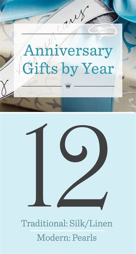17 Best ideas about Anniversary Gift By Year on Pinterest