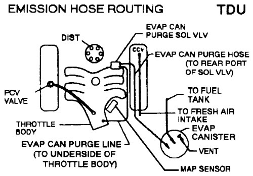 Diagram 2000 Chevy Blazer 43 Vacuum Diagram Full Version Hd Quality Vacuum Diagram Diagramwiensc Abacusfirenze It