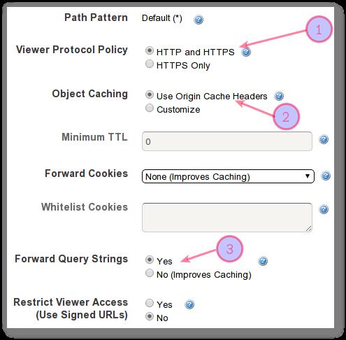 Fig.04: Configure default cache behavior settings