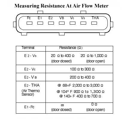 Mazda 323 Distributor Wiring Diagram - Wiring Diagram Schemas