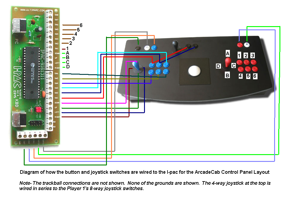 http://www.arcadecab.com/images/NewCabinet/I-PAC_wiring_diagram_ArcadeCab_Layout.png