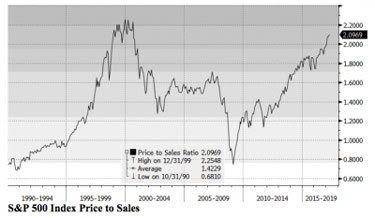 chart-sp-price1