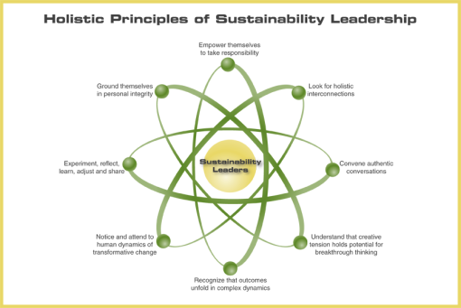 leadership_principles_large