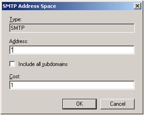 Exchange 2007 Send Connector Address Space
