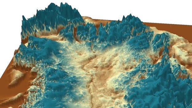 Greenland canyon