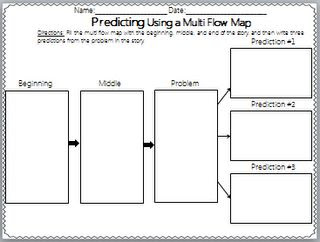 1000+ images about Classroom - Thinking Maps on Pinterest ...