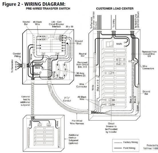 Onan Generator Transfer Switch Wiring Diagram