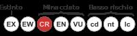 Status iucn2.3 CR it.svg