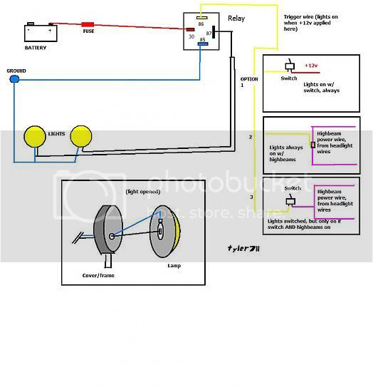 Kc Hilites Wiring Diagram from lh5.googleusercontent.com