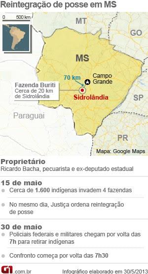 Sidrolândia - Nova Versão (Foto: Editoria de Arte/G1)