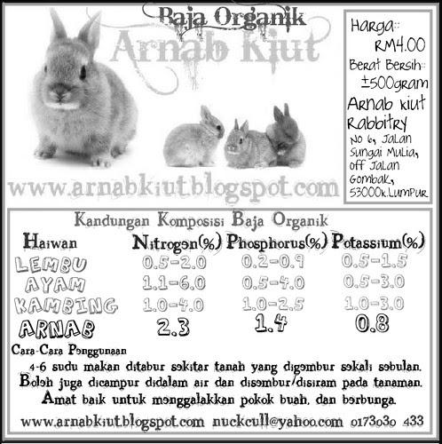 *.* Baja Organik Arnab Kiut *.*