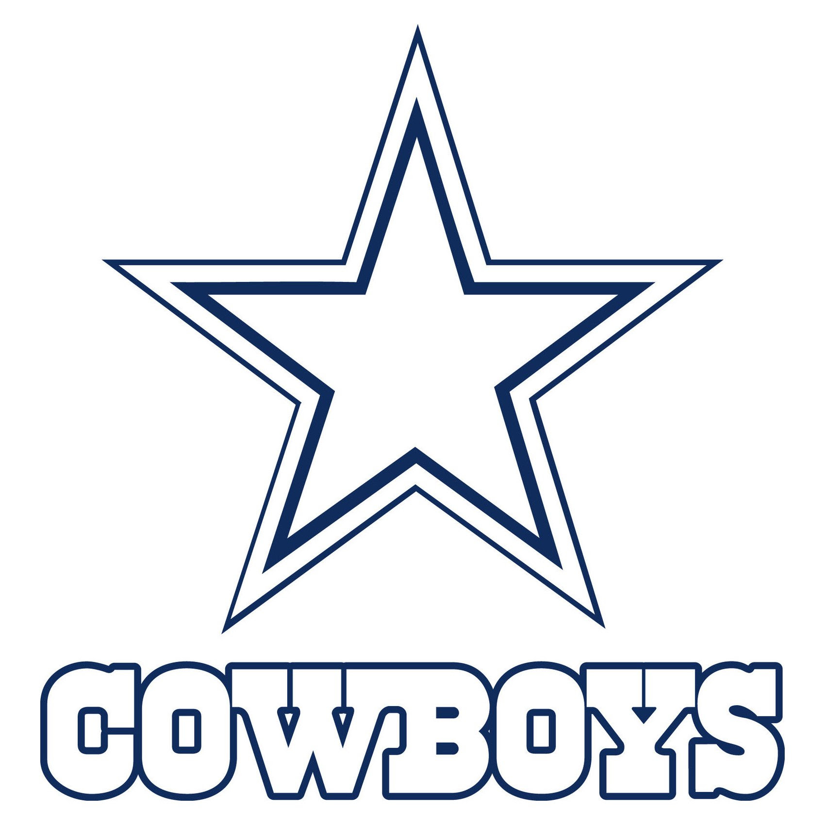 Dallas Cowboys Logo, Dallas Cowboys Symbol Meaning, History and Evolution