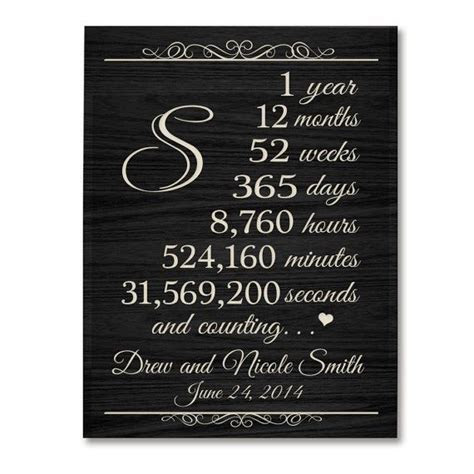 28 best First Anniversary images on Pinterest   Gift ideas