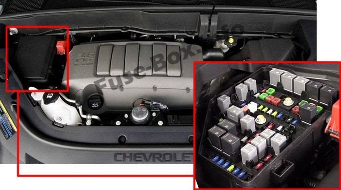 Chevy Traverse 2009 Fuse Box Location