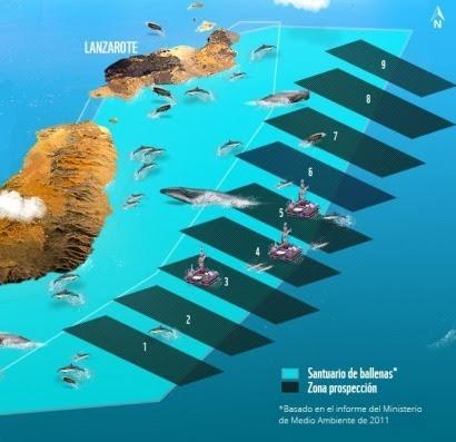 La UE abre procedimientos a España por los sondeos de Repsol en Canarias