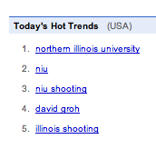 Northern Illinois University influence Google Trends