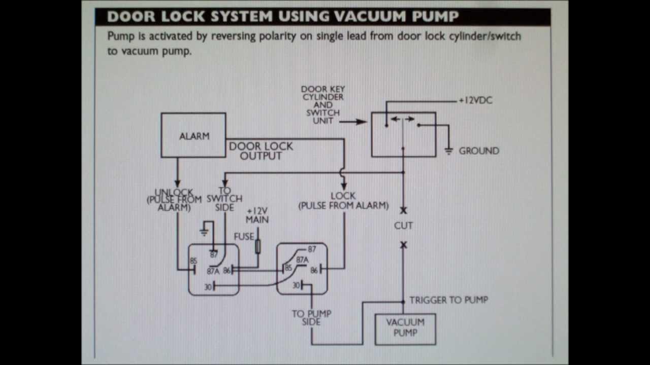 21 Images 5305v Wiring Diagram