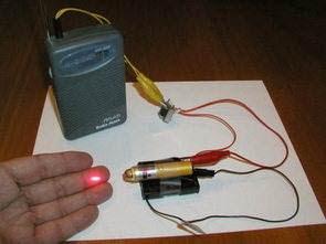 Lắp ráp âm thanh hội với Laser đồ họa và biến áp Line